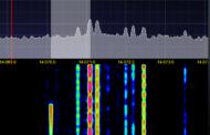 Sonidos de modos digitales