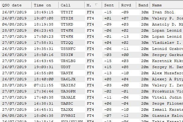 Actualización HRD 6.7.0.269 - Modo MFSK Submodo FT4